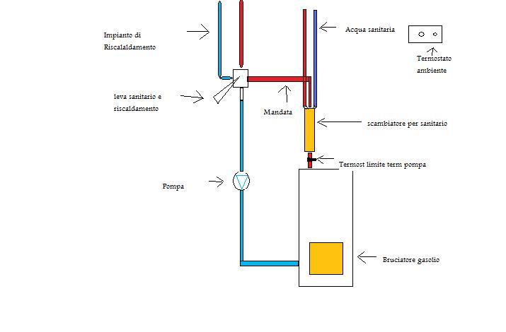 Schema Elettrico Ups Riello : Schema elettrico per caldaia con bruciatore a gasolio