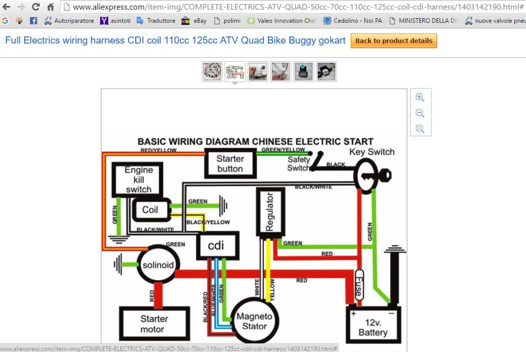 Schema Elettrico Quad 110 : Rifare impianto elettrico atv